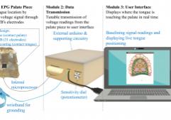 EPICSpeech device schematic